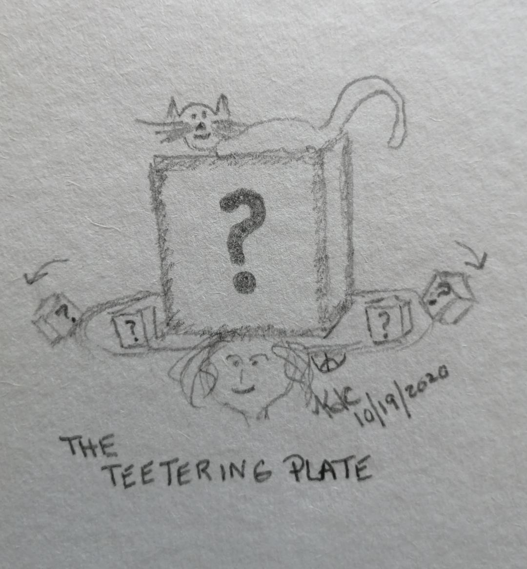 The Teetering Plate ~ by Katrina Curtiss 10/19/2020